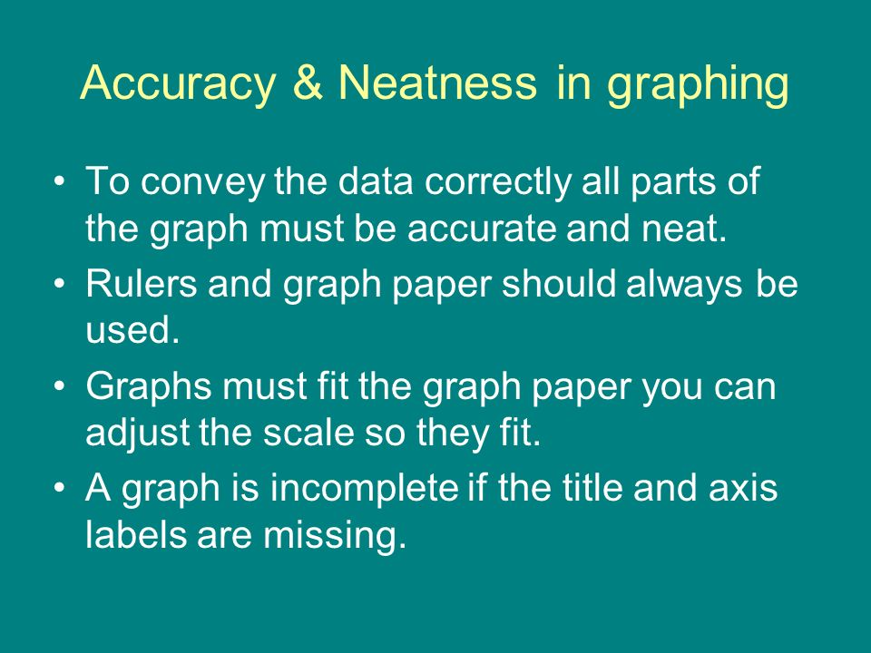 Accuracy & Neatness in graphing
