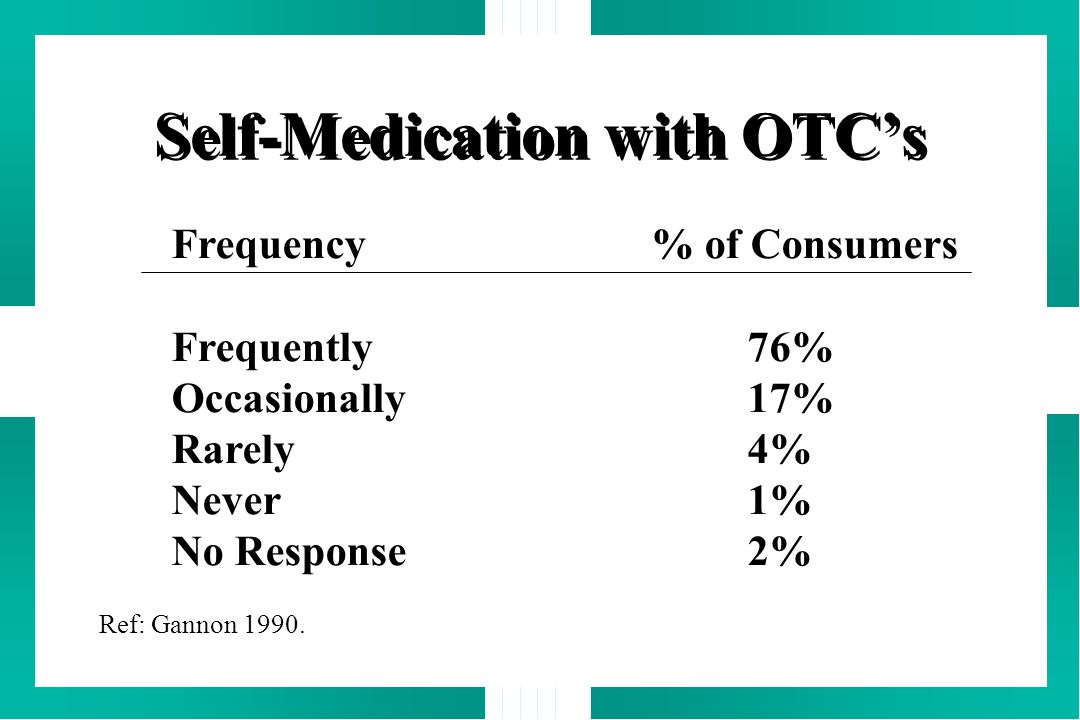 Self-Medication with OTC's
