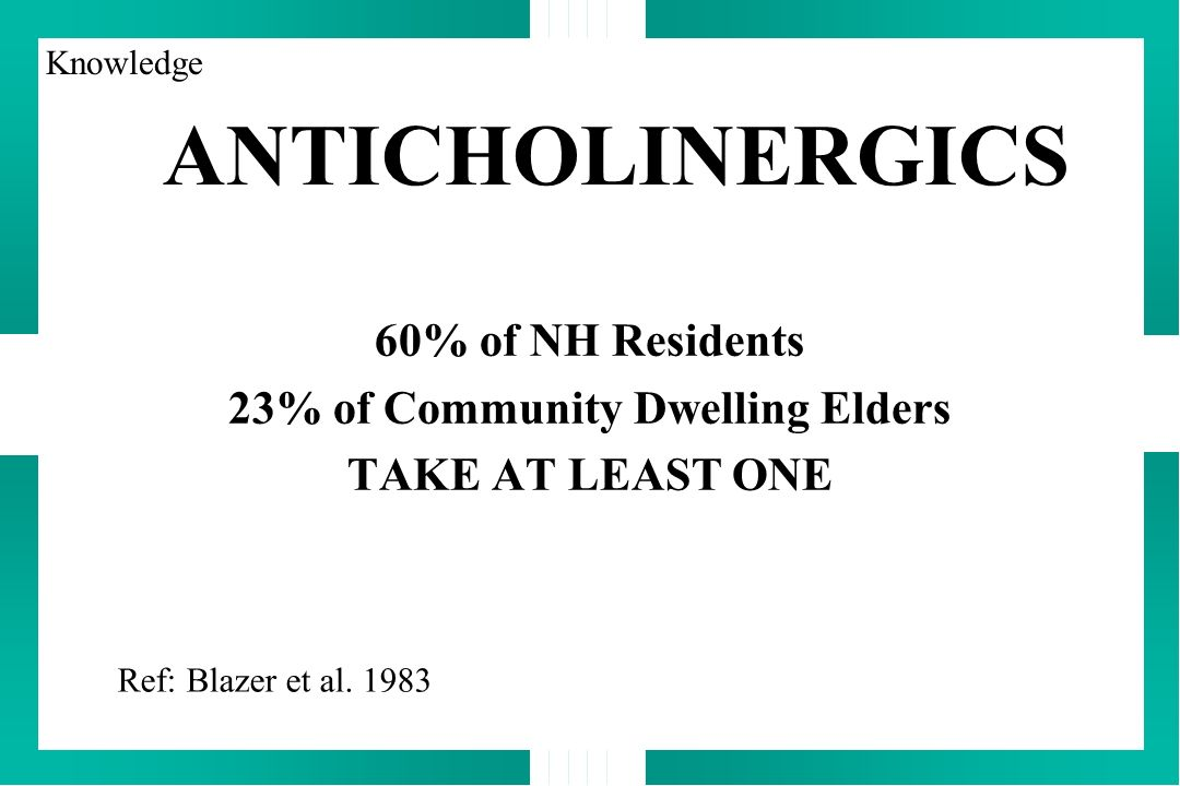 60% of NH Residents 23% of Community Dwelling Elders TAKE AT LEAST ONE
