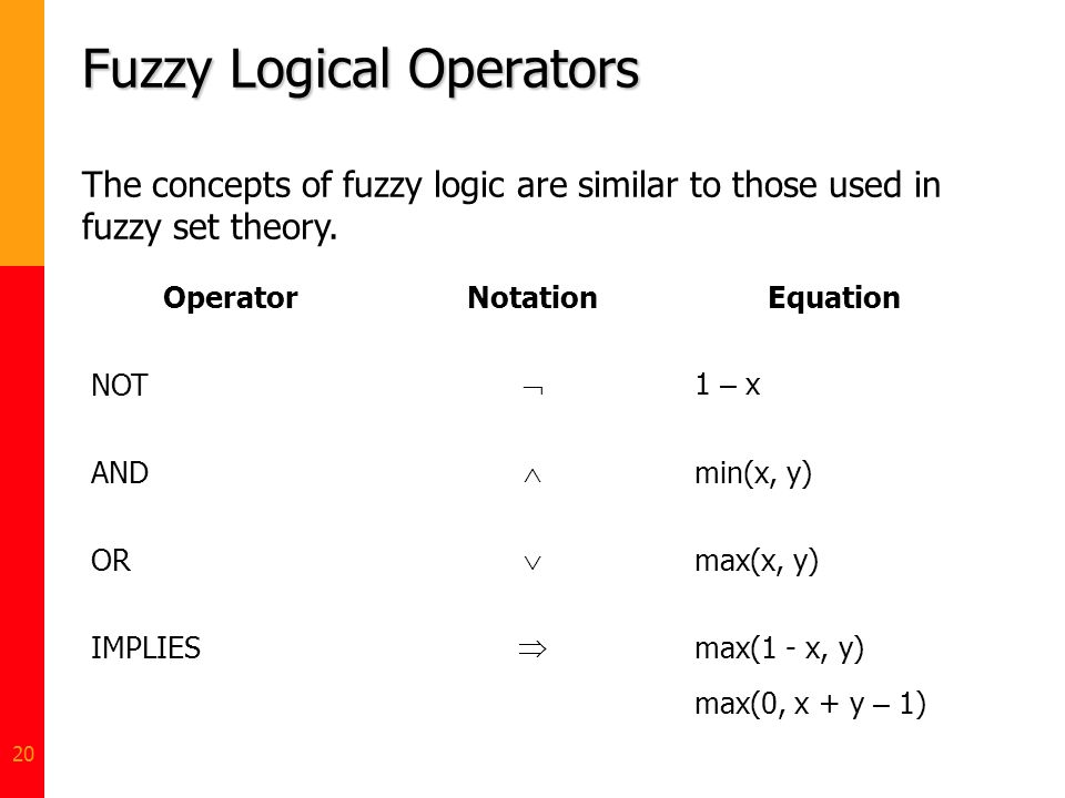 Fuzzy Logical Operators