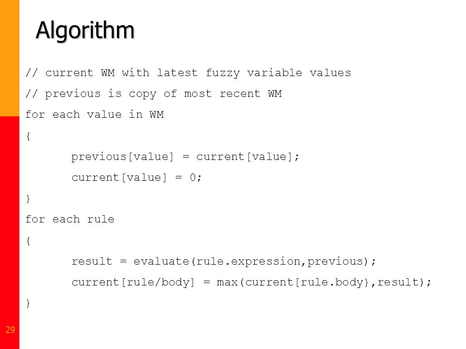 Algorithm // current WM with latest fuzzy variable values