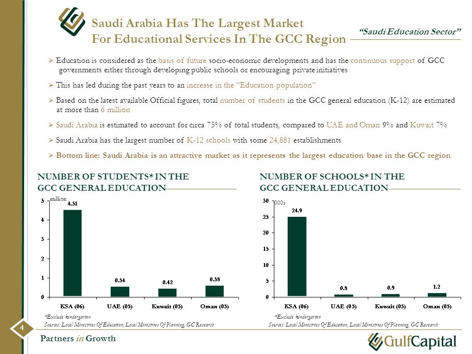 Saudi Arabia Has The Largest Market For Educational Services In The GCC Region