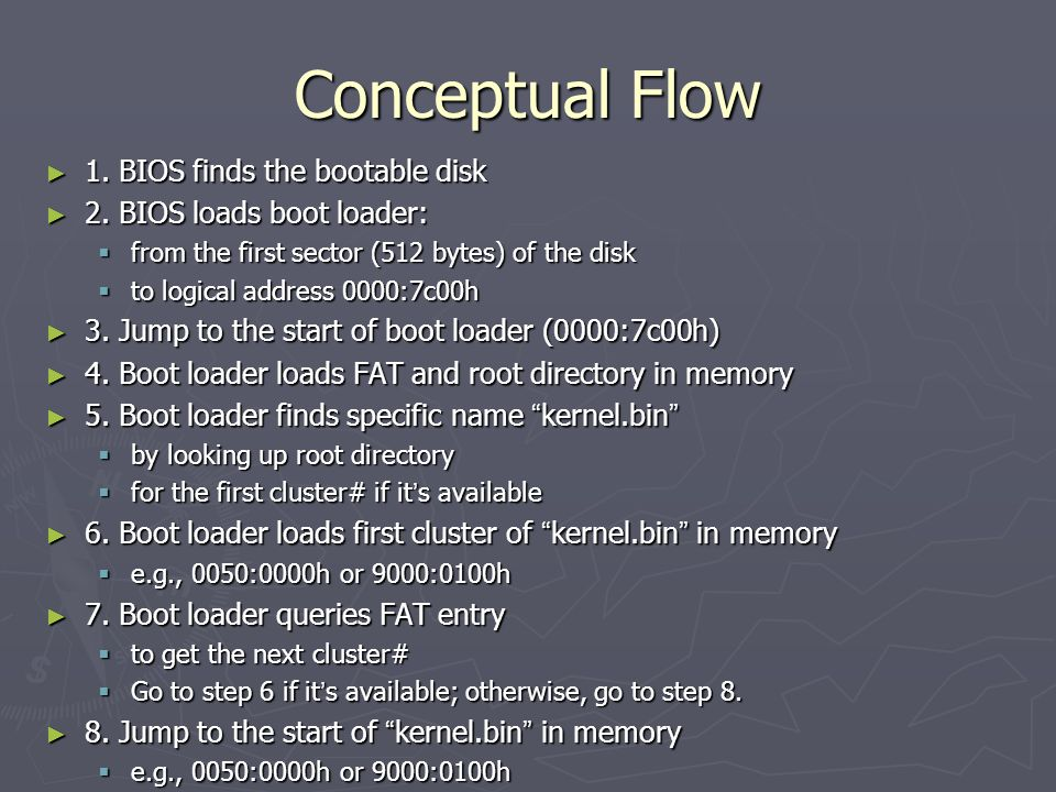 Conceptual Flow 1. BIOS finds the bootable disk