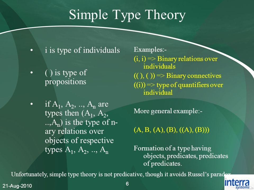 Simple Type Theory i is type of individuals
