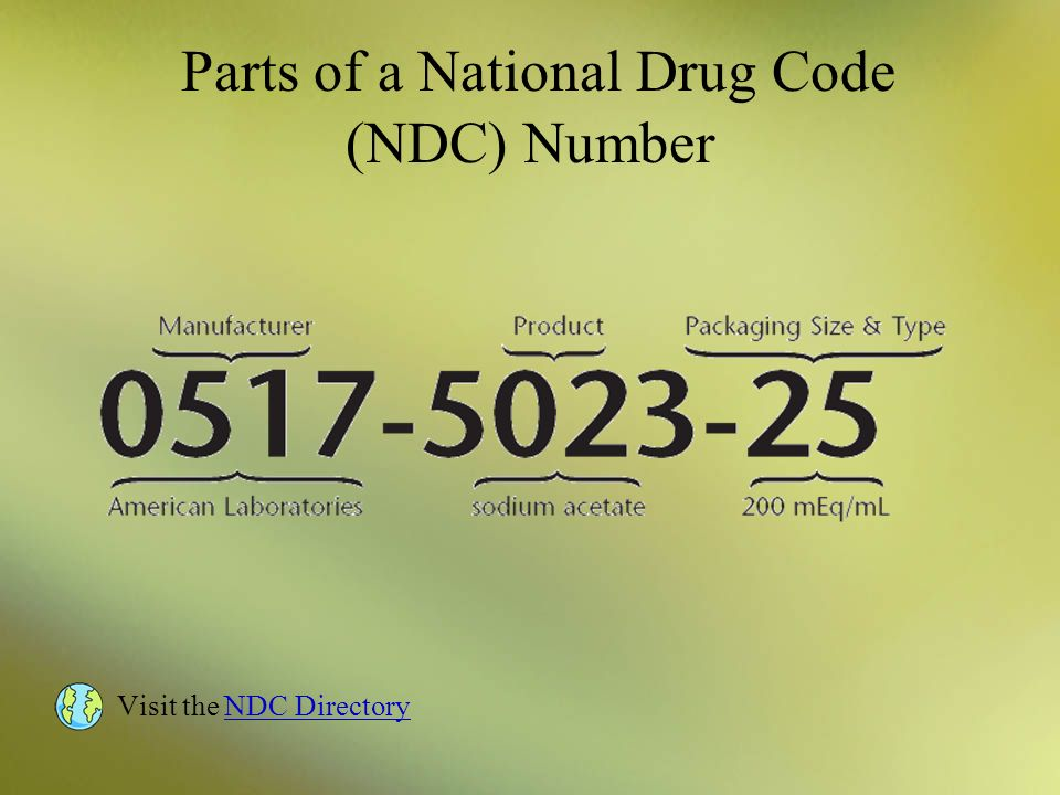 Parts of a National Drug Code (NDC) Number
