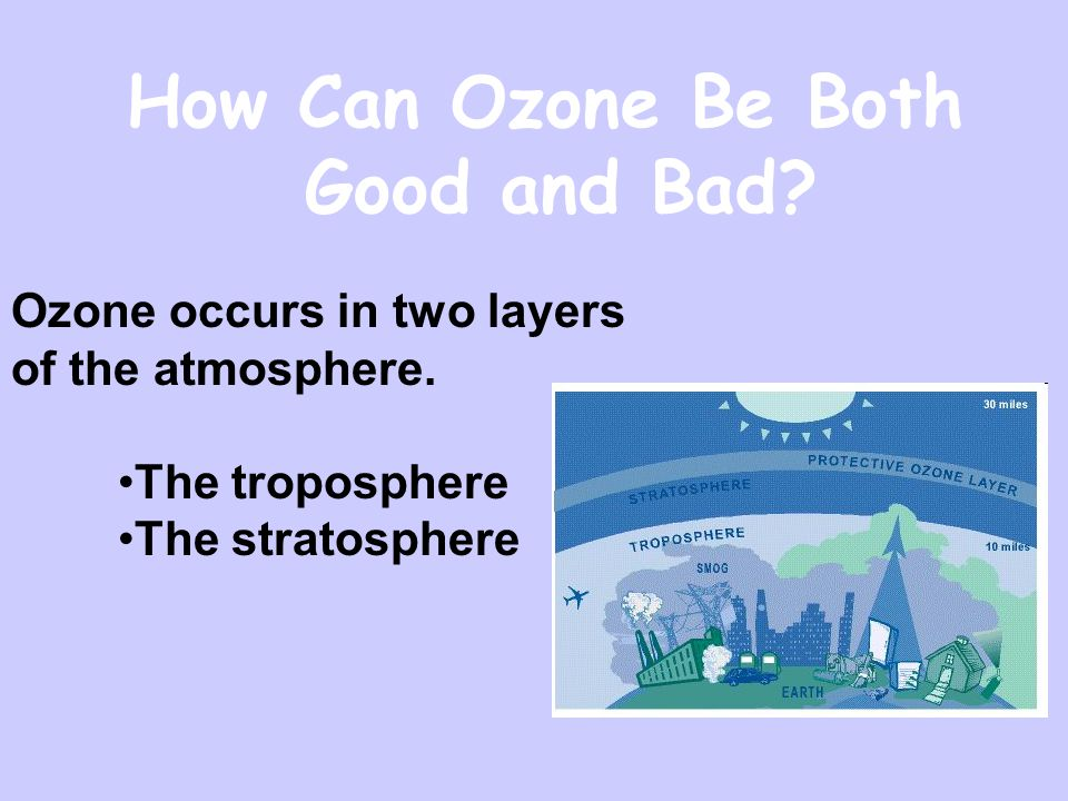How Can Ozone Be Both Good and Bad