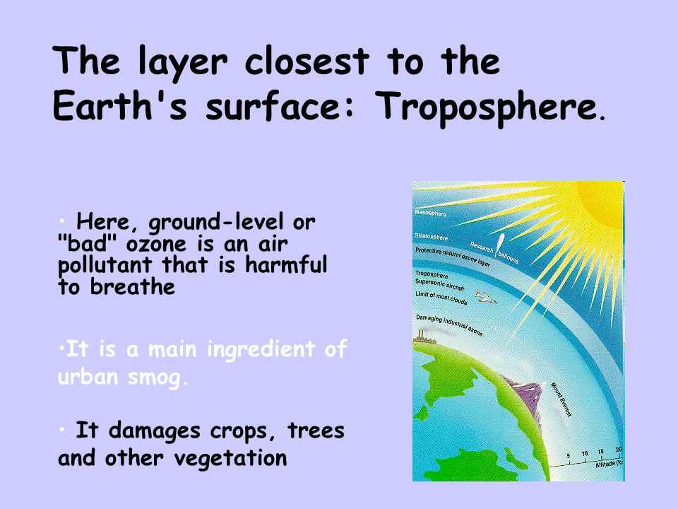 The layer closest to the Earth s surface: Troposphere.