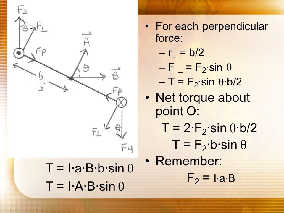 Net torque about point O: T = 2·F2·sin ·b/2 T = F2·b·sin  Remember: