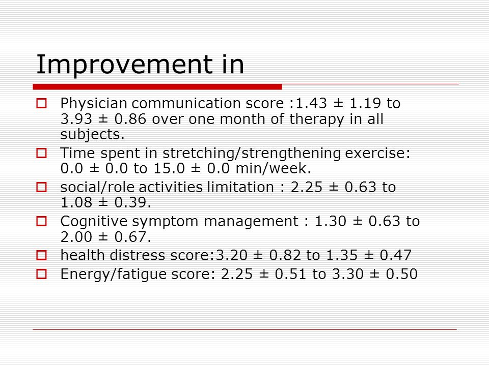 Improvement in Physician communication score :1.43 ± 1.19 to 3.93 ± 0.86 over one month of therapy in all subjects.