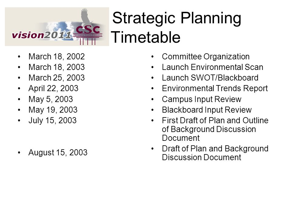 Strategic Planning Timetable