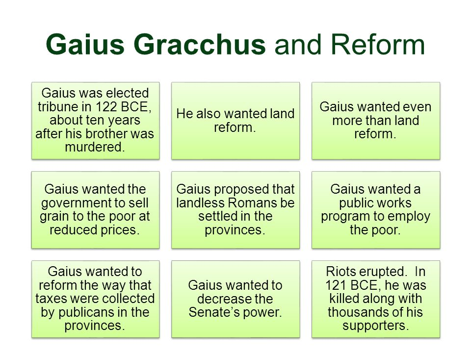 Gaius Gracchus and Reform