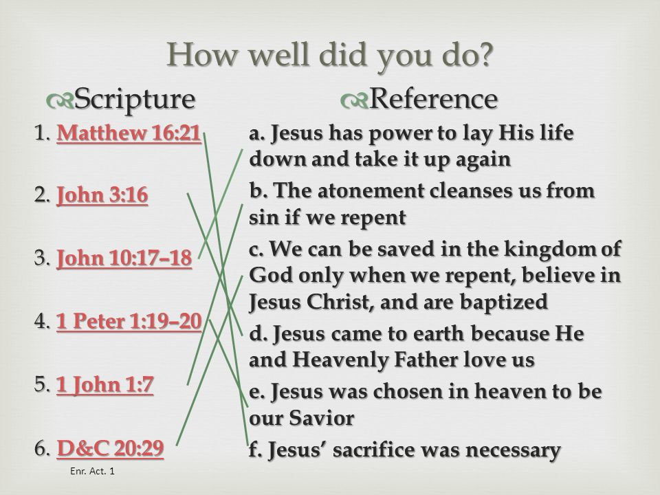 How well did you do Scripture Reference