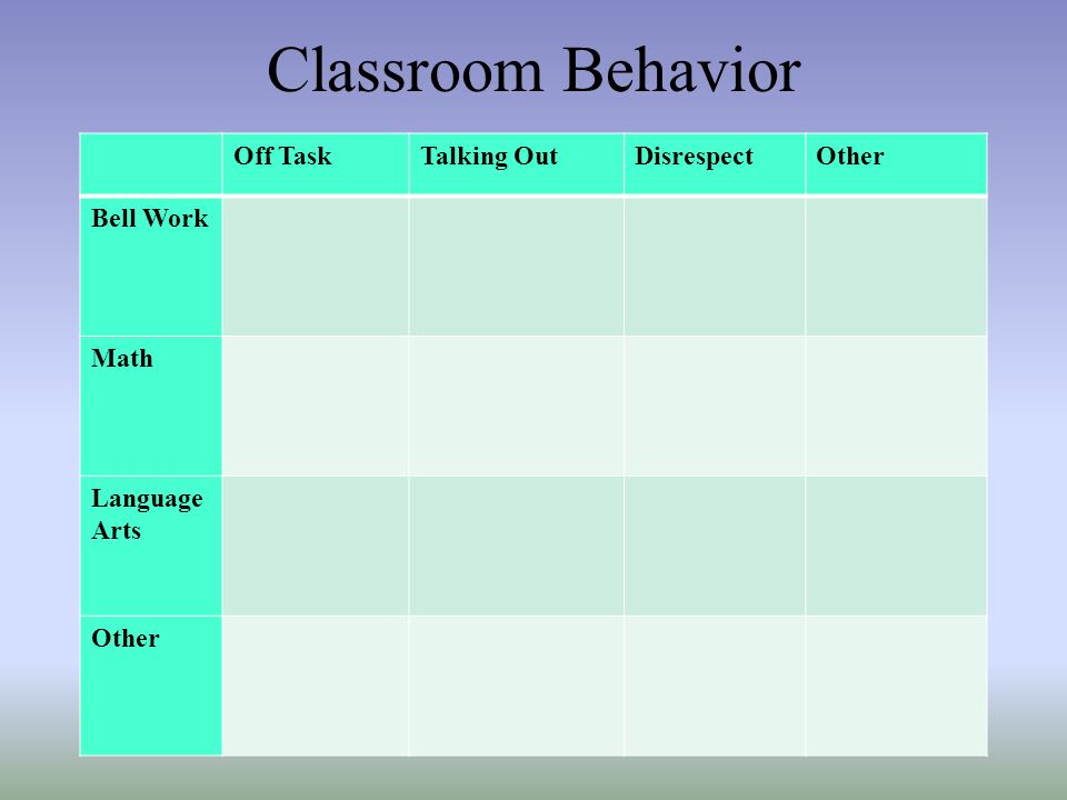 Classroom Behavior Off Task Talking Out Disrespect Other Bell Work