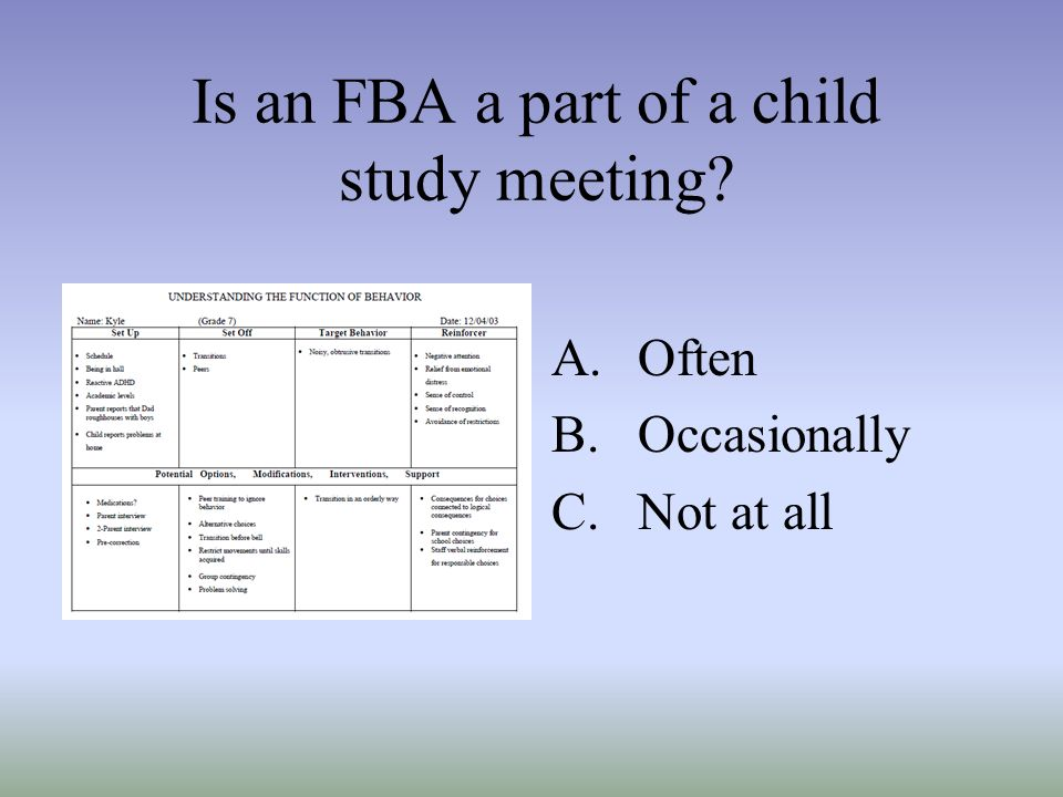 Is an FBA a part of a child study meeting