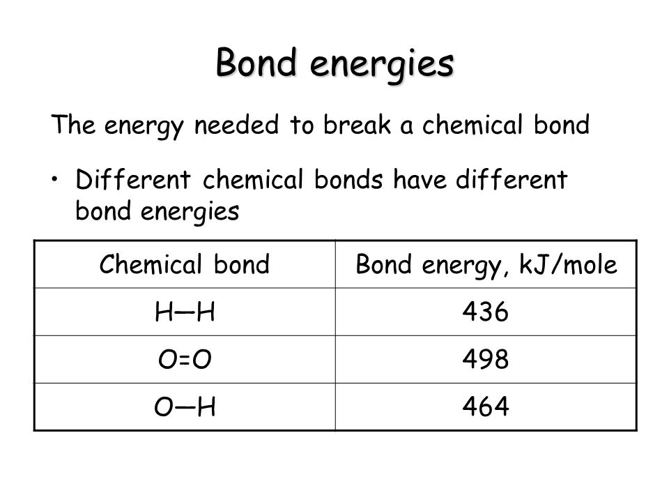 Bond energies The energy needed to break a chemical bond