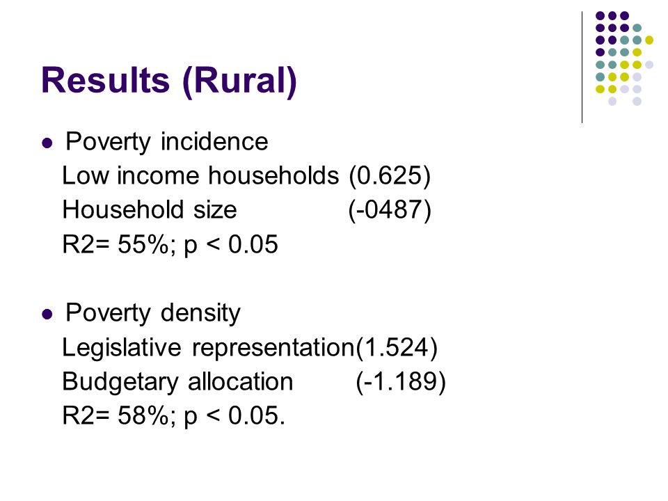 Results (Rural) Poverty incidence Low income households (0.625)