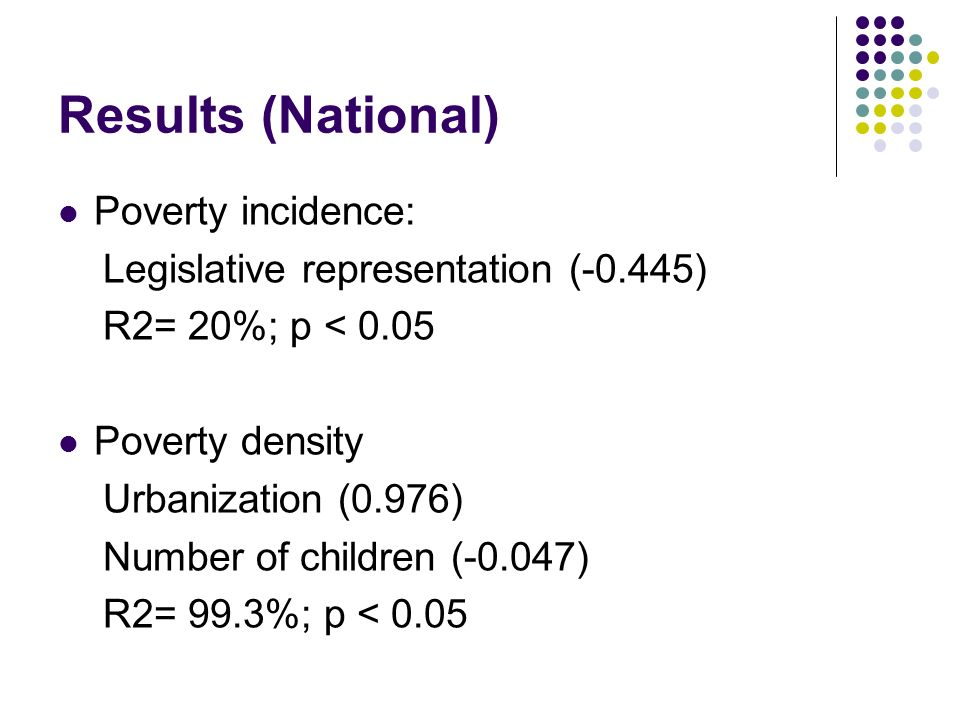 Results (National) Poverty incidence:
