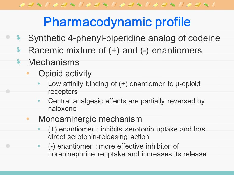 Pharmacodynamic profile