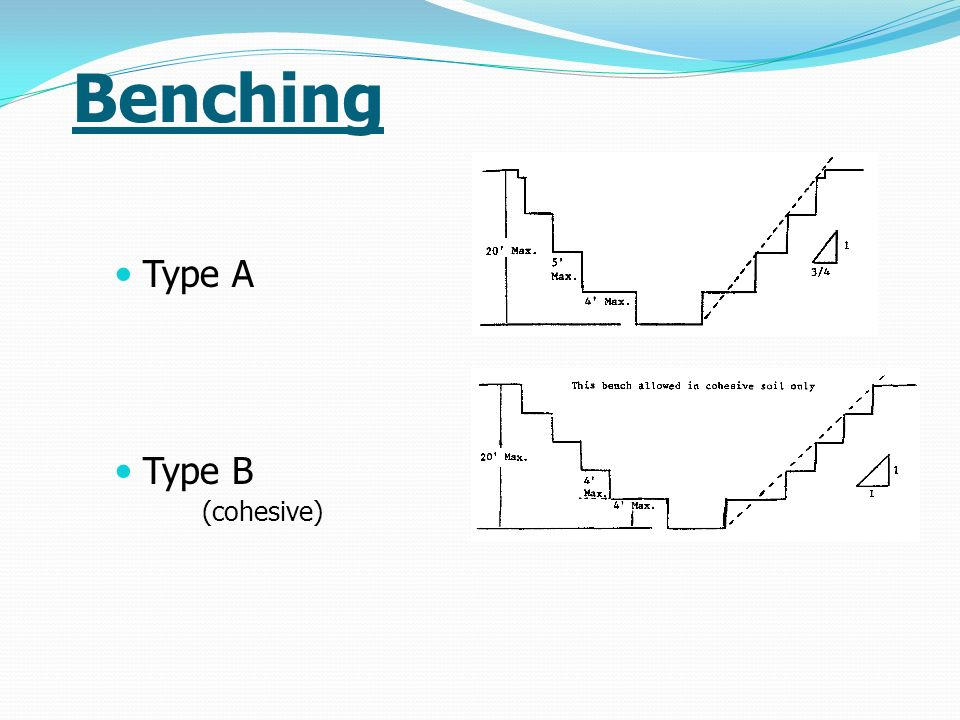 Benching Type A Type B (cohesive)
