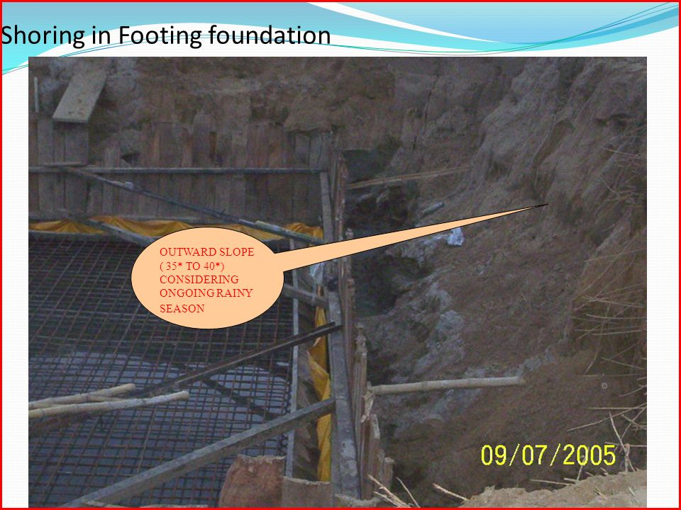 Shoring in Footing foundation