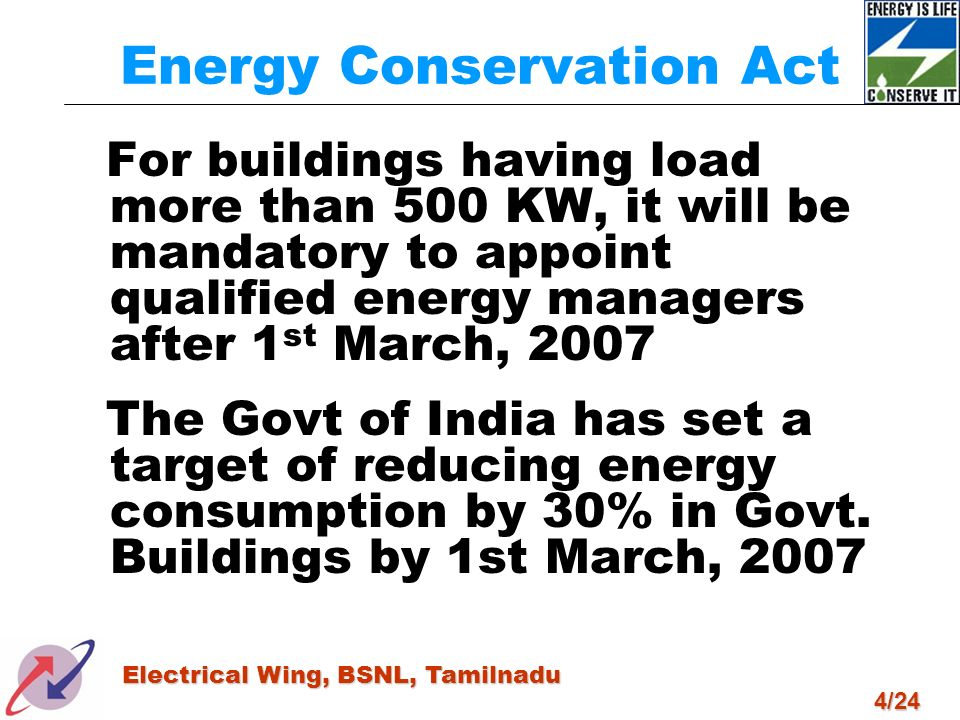 Energy Conservation Act