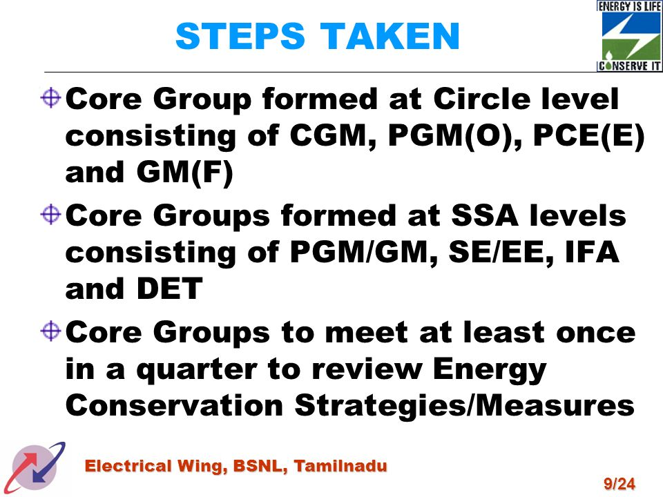 STEPS TAKEN Core Group formed at Circle level consisting of CGM, PGM(O), PCE(E) and GM(F)
