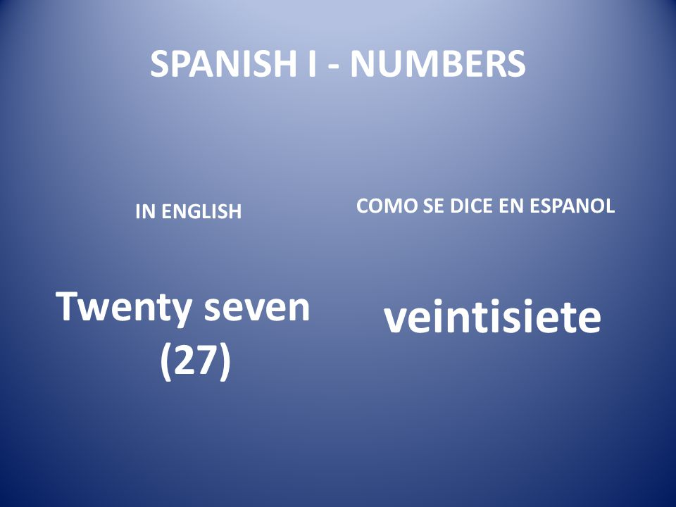 veintisiete Twenty seven (27) SPANISH I - NUMBERS