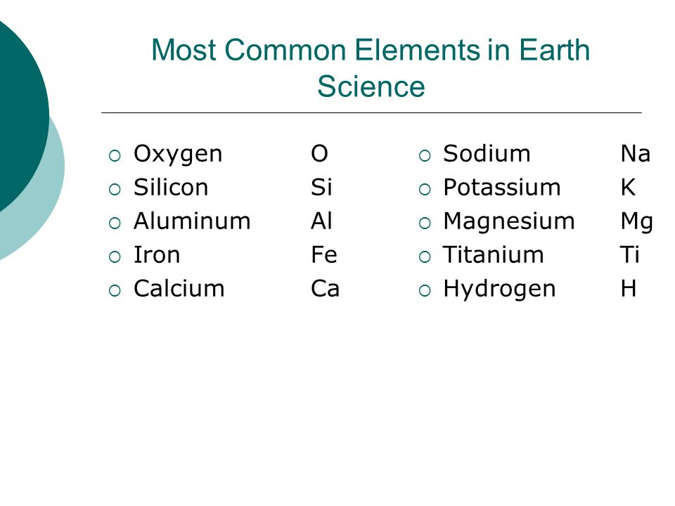 Most Common Elements in Earth Science