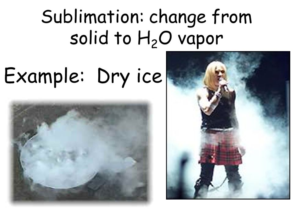 Sublimation: change from solid to H2O vapor