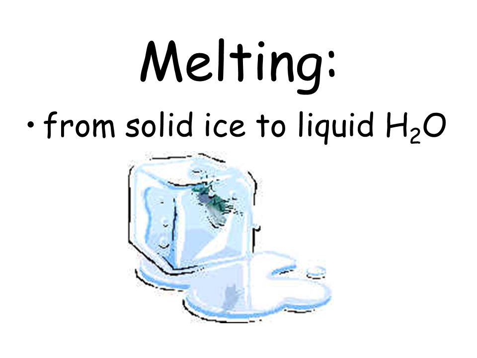 Melting: from solid ice to liquid H2O