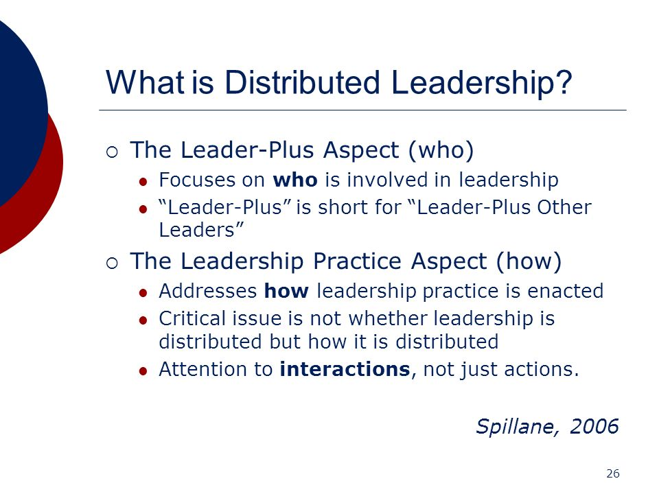What is Distributed Leadership