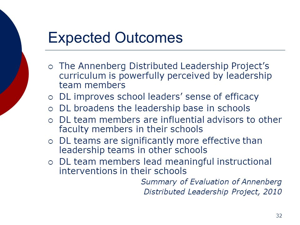 Expected Outcomes The Annenberg Distributed Leadership Project's curriculum is powerfully perceived by leadership team members.