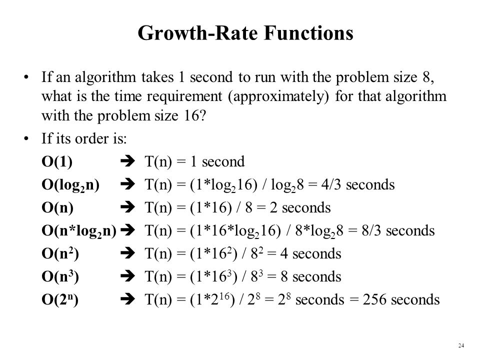Growth-Rate Functions