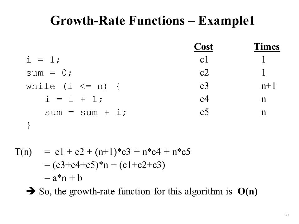 Growth-Rate Functions – Example1