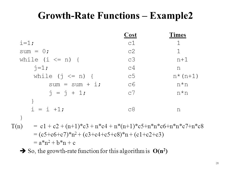 Growth-Rate Functions – Example2