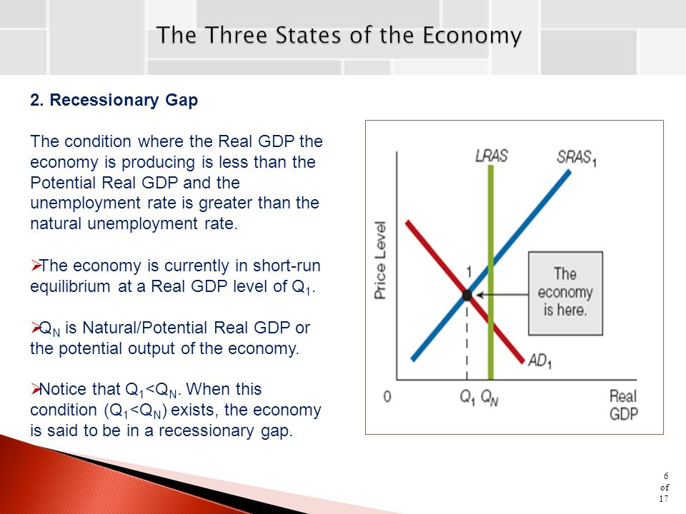 The Three States of the Economy