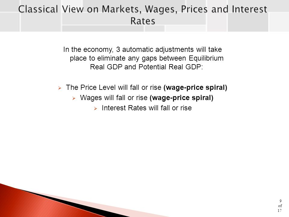 Classical View on Markets, Wages, Prices and Interest Rates