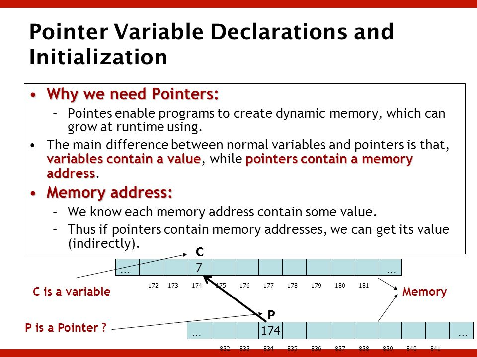 Pointer Variable Declarations and Initialization