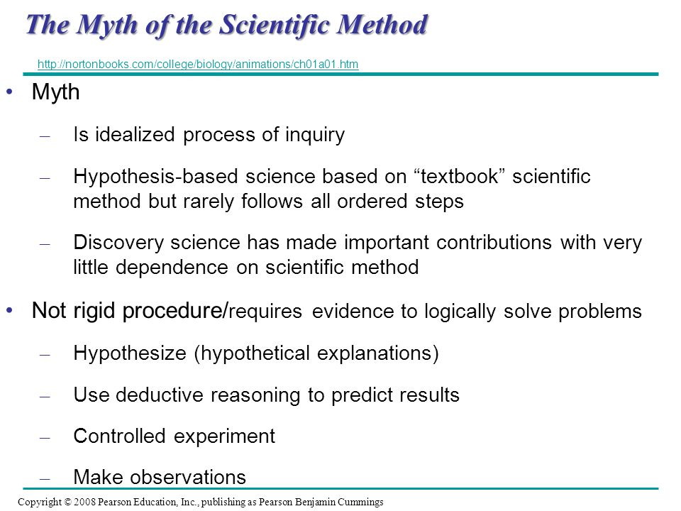 The Myth of the Scientific Method