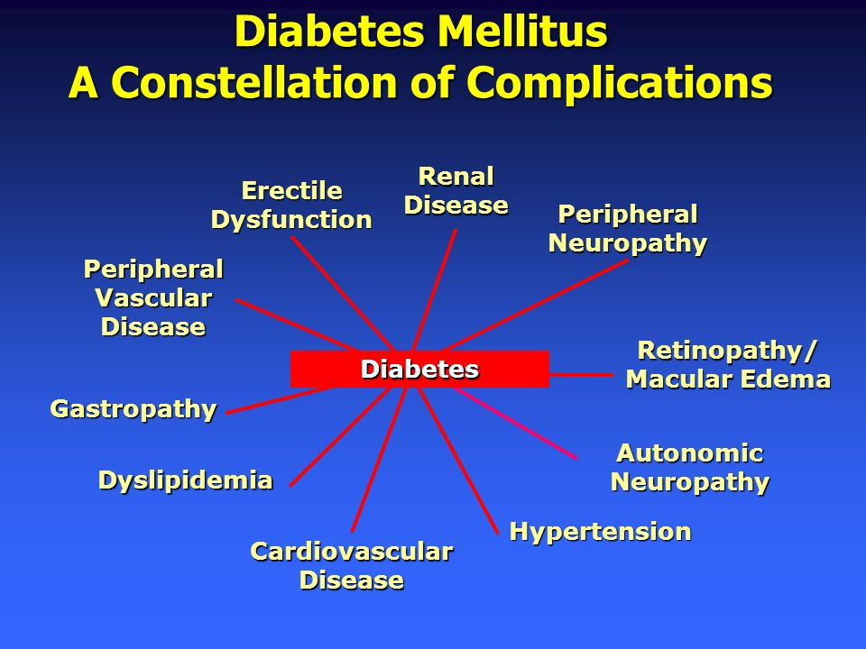 Diabetes Mellitus A Constellation of Complications