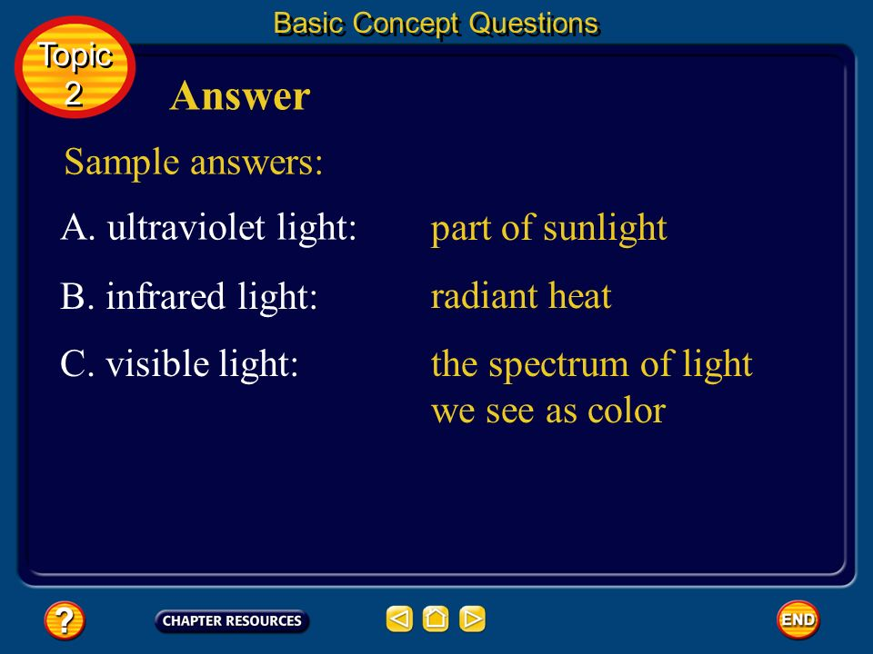 Answer Sample answers: A. ultraviolet light: part of sunlight