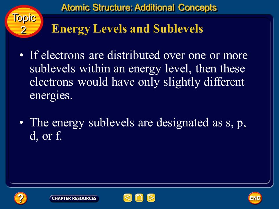 Energy Levels and Sublevels