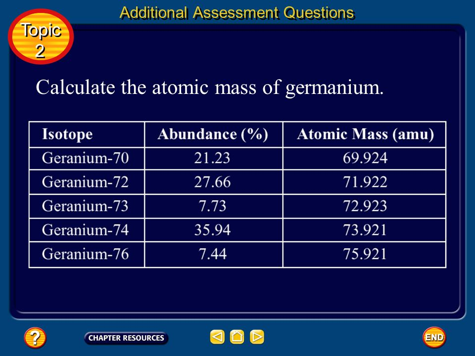 Calculate the atomic mass of germanium.