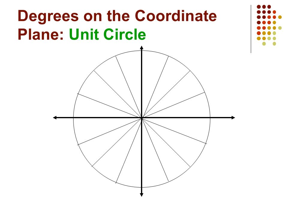 Degrees on the Coordinate Plane: Unit Circle