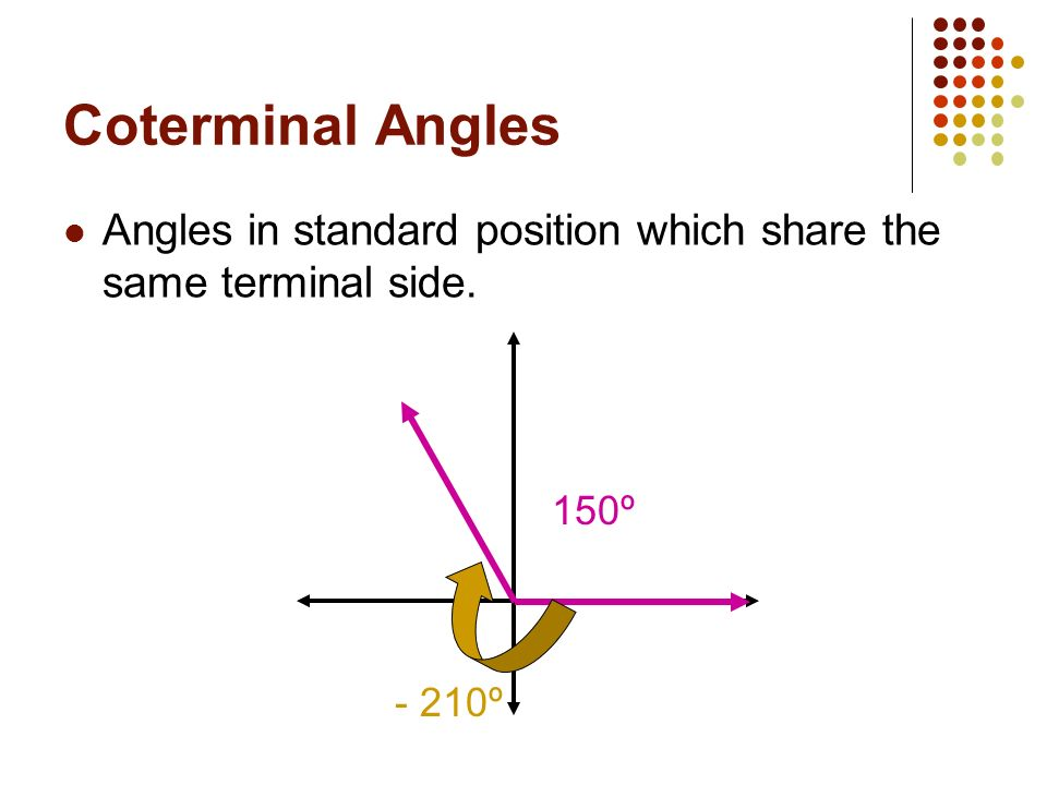 Coterminal Angles Angles in standard position which share the same terminal side. 150º - 210º