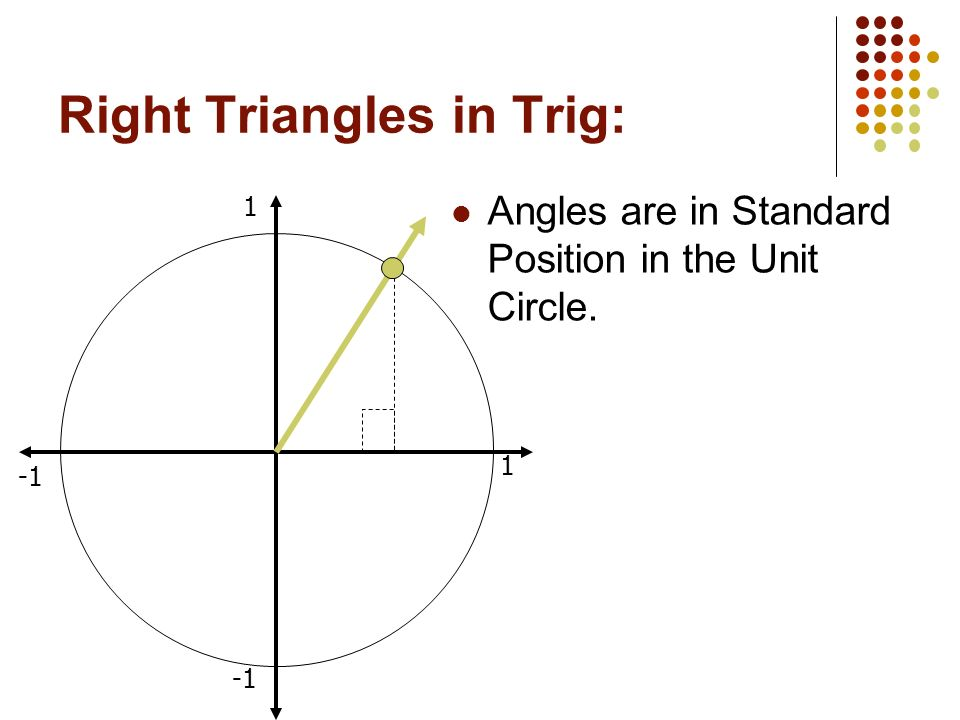 Right Triangles in Trig: