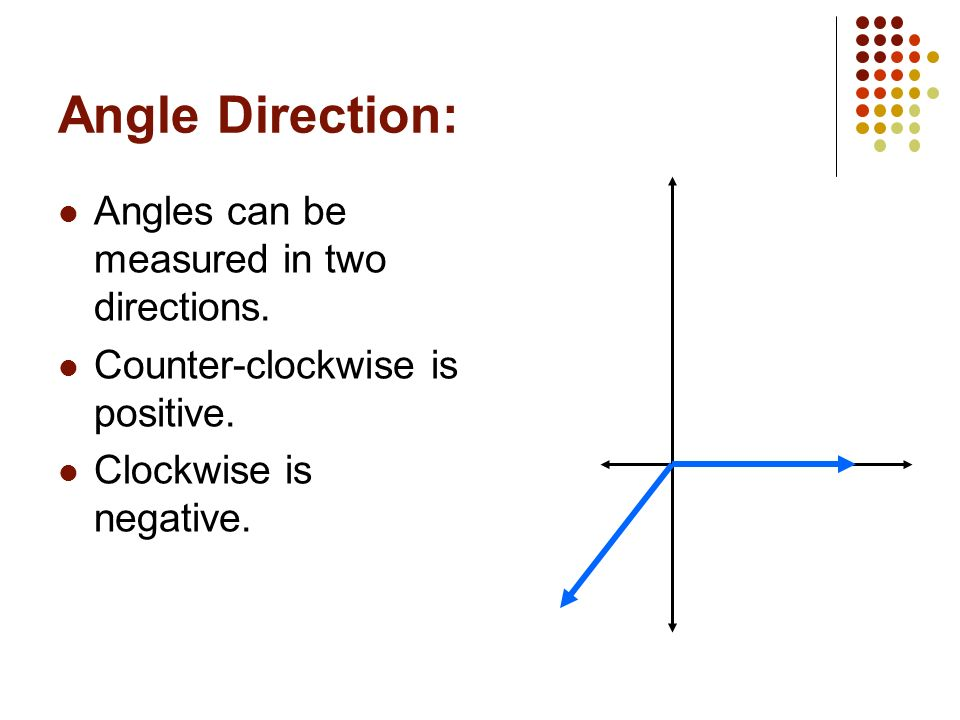 Angle Direction: Angles can be measured in two directions.