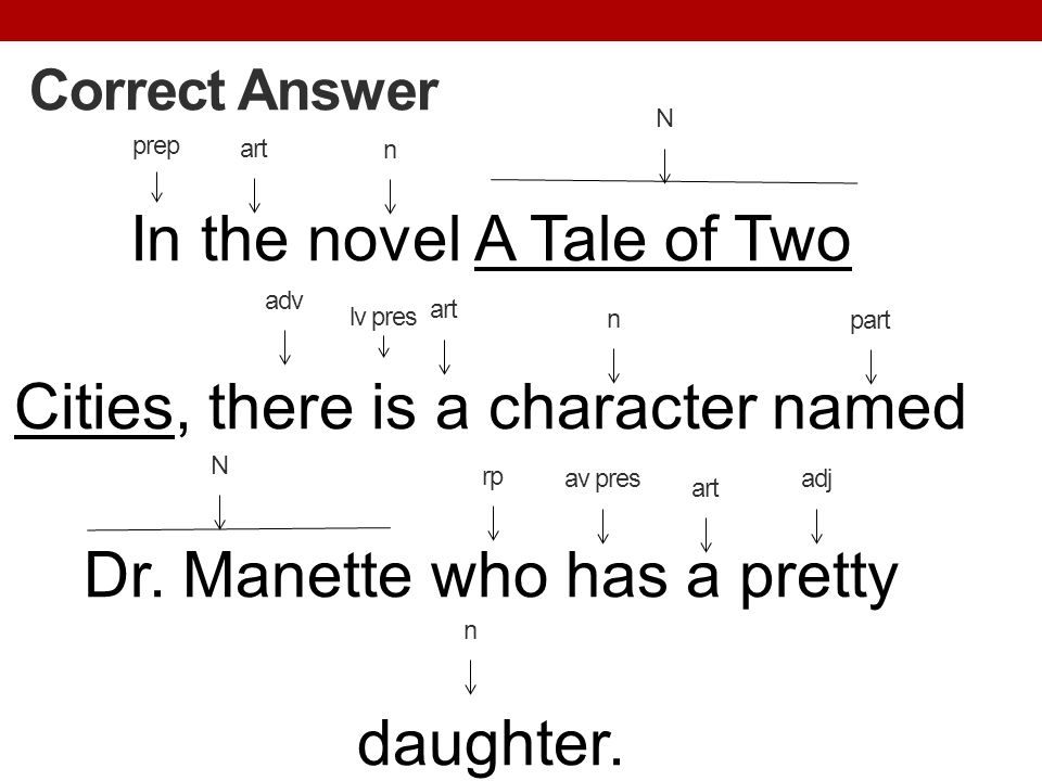 In the novel A Tale of Two Cities, there is a character named