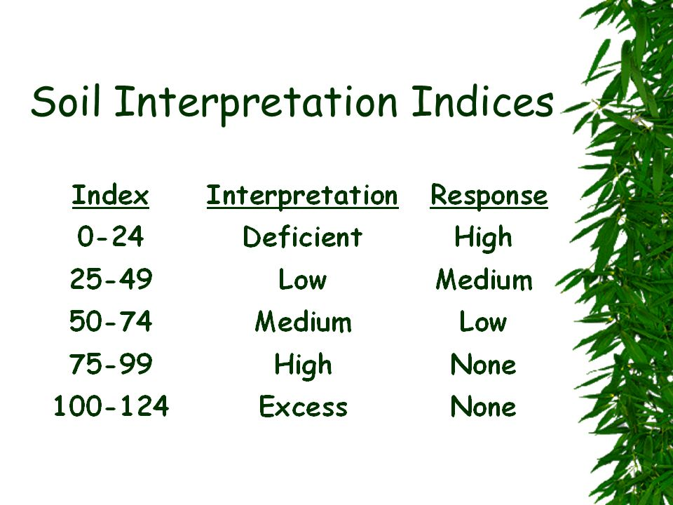 Soil Interpretation Indices