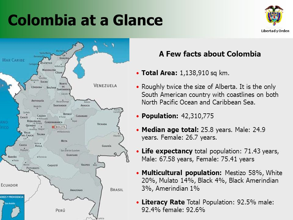 A Few facts about Colombia Agencia Nacional de Hidrocarburos